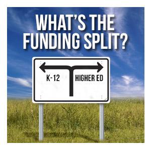 Funding Split