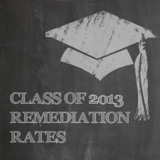 2013 Remediation Rates