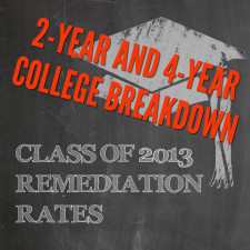 Remediation Rates Class of 2013 Breakdown