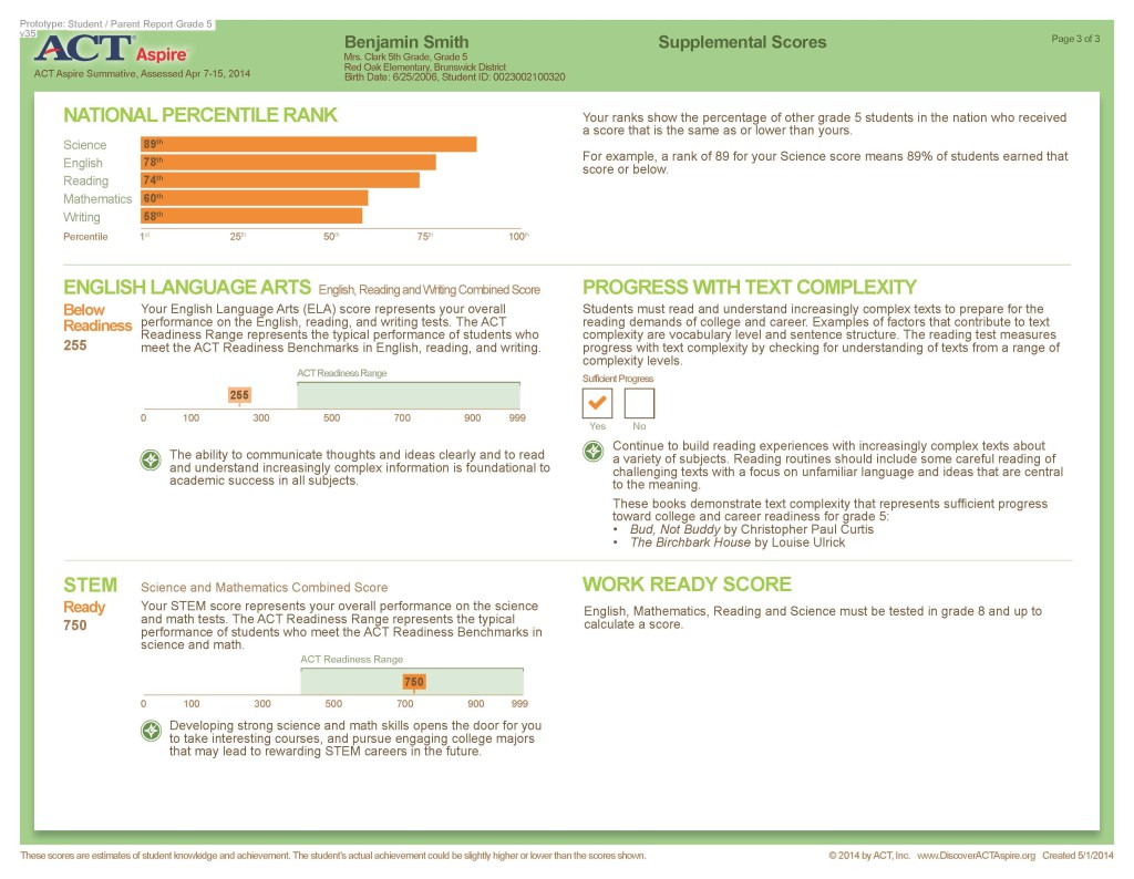 Pages from Mims-ACT-Aspire-Report-Prototypes_Page_3