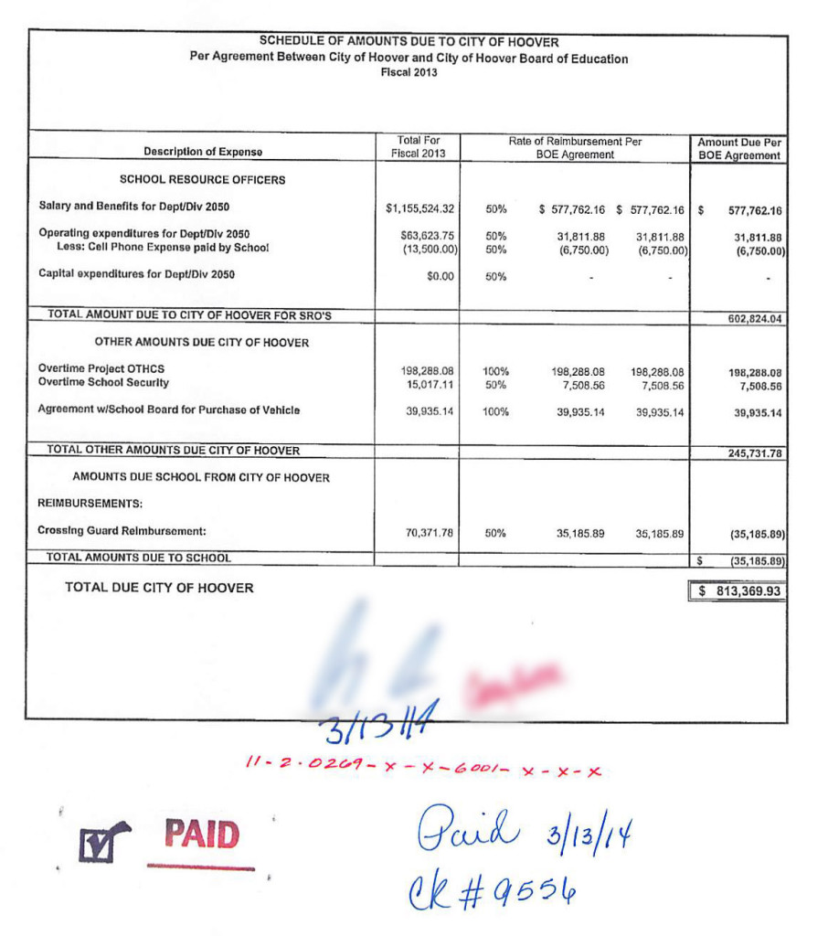 CityofHoover2013Invoice