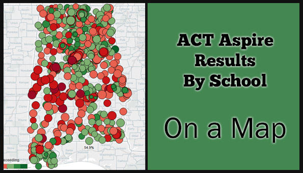 ACT Aspire Results by School