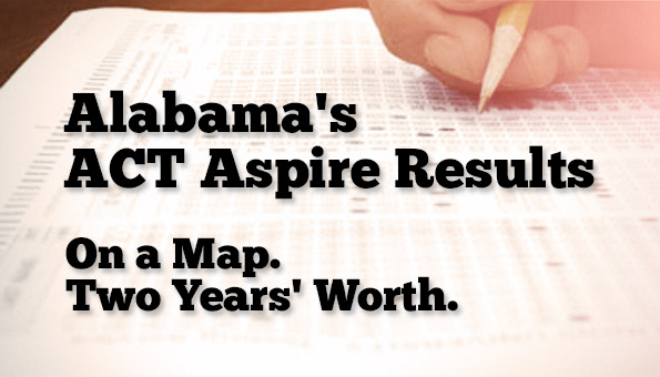 ACT Aspire Results