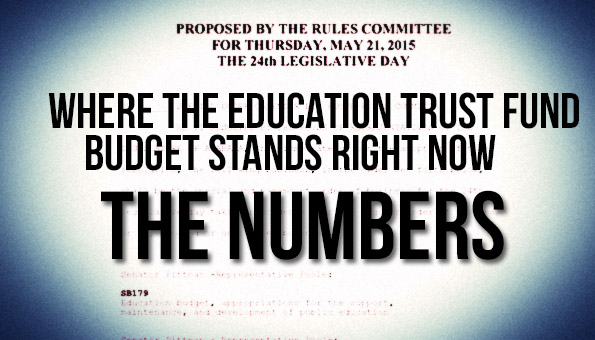 ETF Budget 052015
