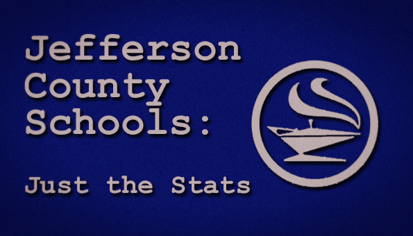 JeffCo Schools
