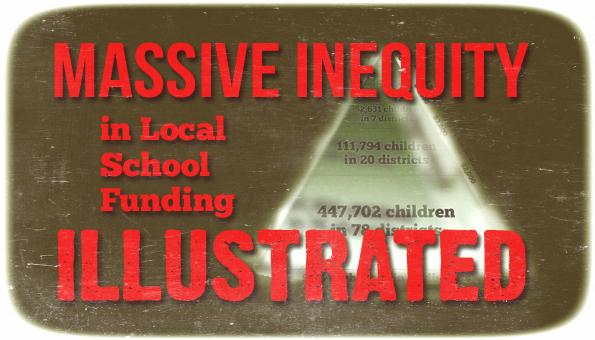Massive Inequity