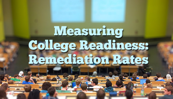 Measuring College Readiness