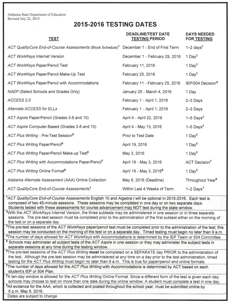 Test Schedule from FY15-2098