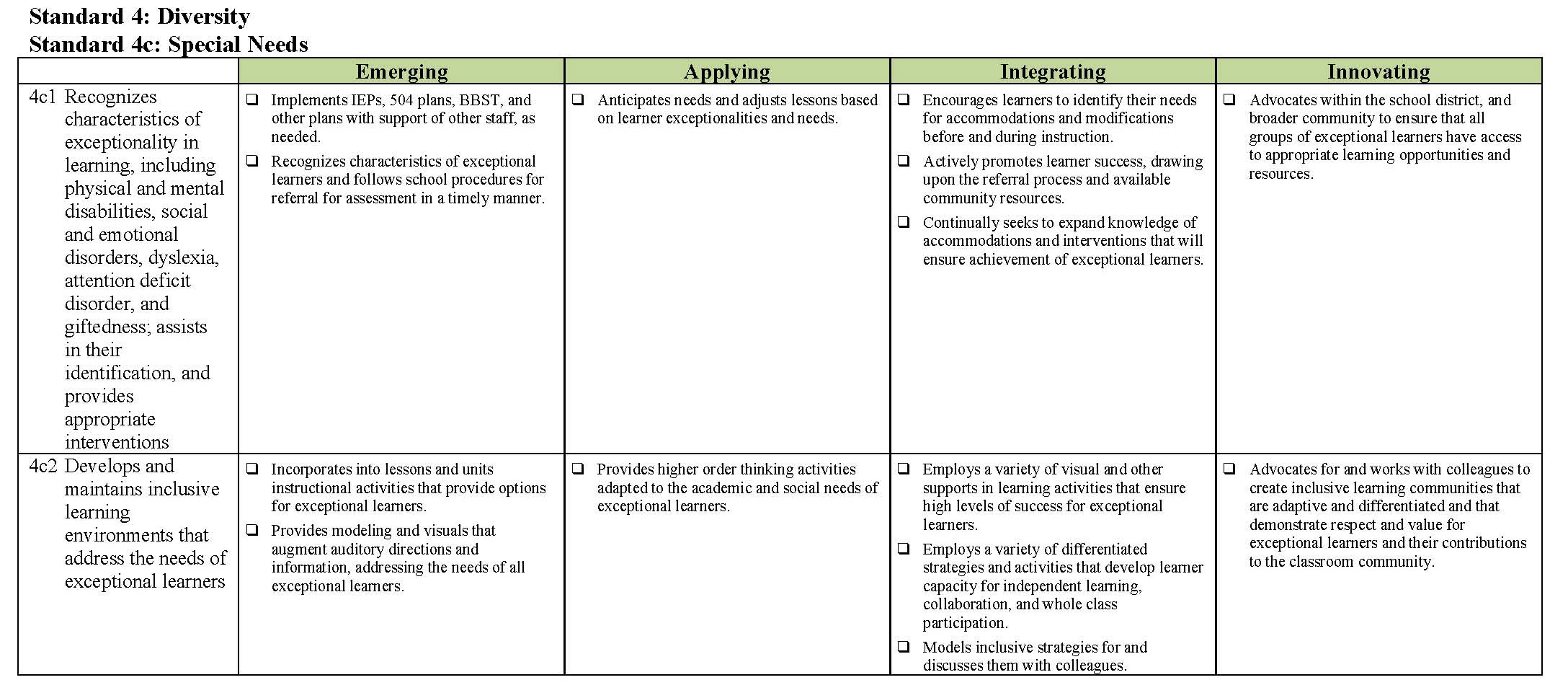 Cooperative Learning Rubric - ReadWriteThink.org