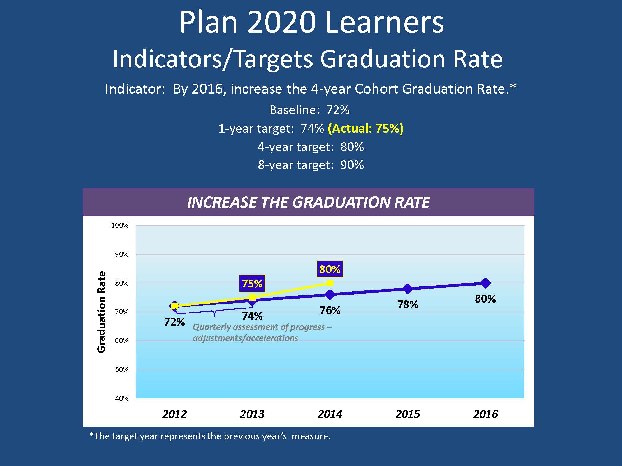 alabama school connection  u00bb graduation rates across alabama  u2013 the class of 2013