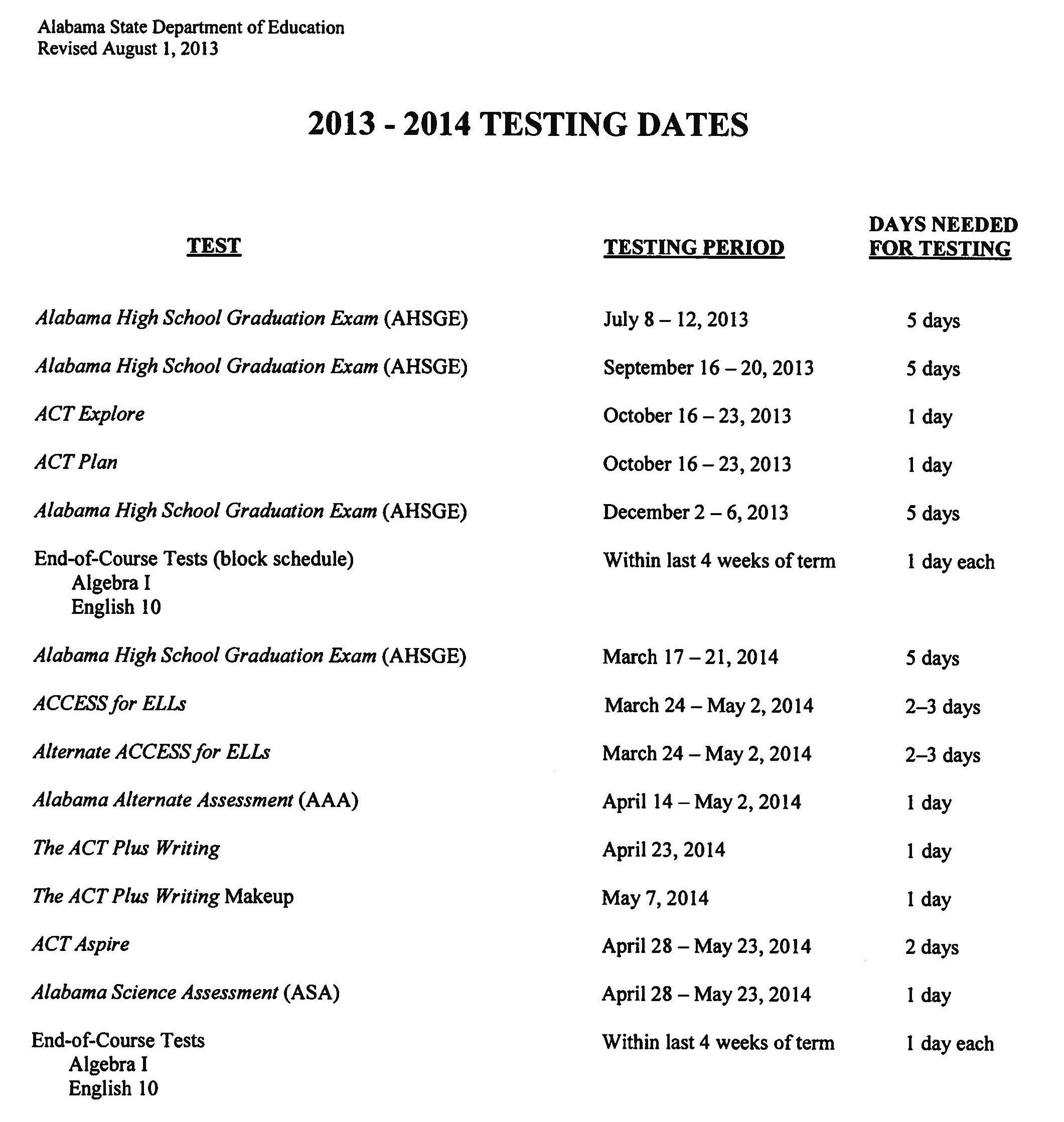 2016-2017 ACT and SAT Testing Dates - Bonner Prendergast Catholic High ...