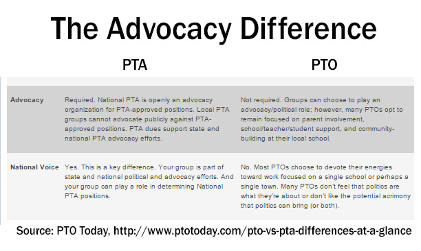 Pta Meeting Letter To Parents