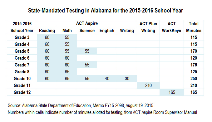 standardized testing as a means of 2018-6-9 what are the advantages of authentic assessment over standardized  assessments as a means of measuring learning  testing and measurement.